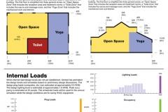 Energy Calculations